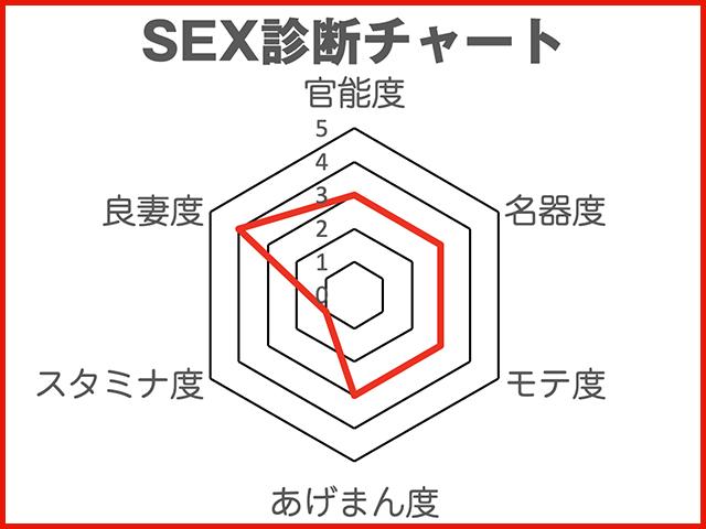 """「劉飛昶の淫相学""""新""""SEX診断」玉城ティナ編"""