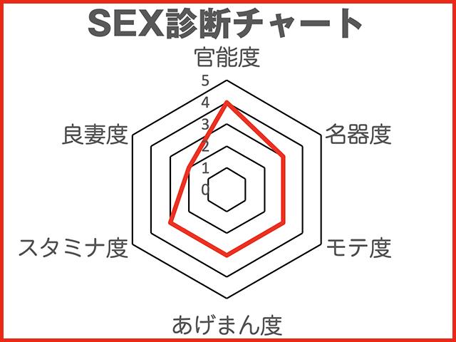 """劉飛昶の淫相学""""新""""SEX診断 吉高由里子"""