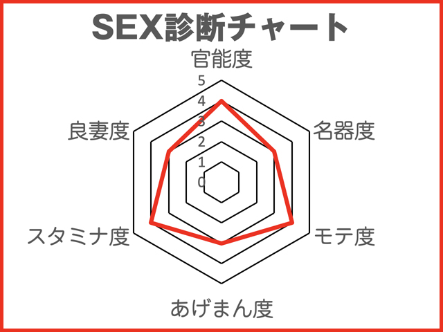 """劉飛昶の淫相学""""新""""SEX診断 ~女優・大島優子"""