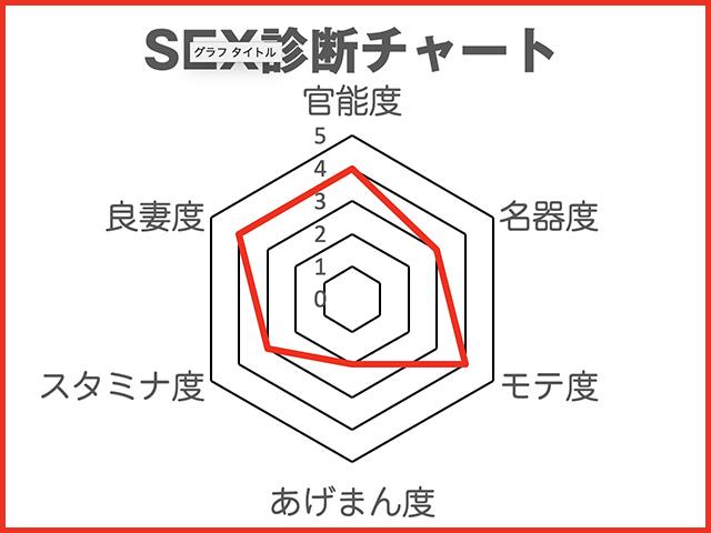 """噂の美女『劉飛昶の淫相学""""新""""SEX診断』~タレント・白石聖"""