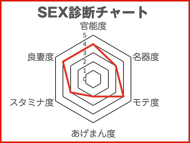 """劉飛昶の淫相学""""新""""SEX診断~タレント・川島海荷"""