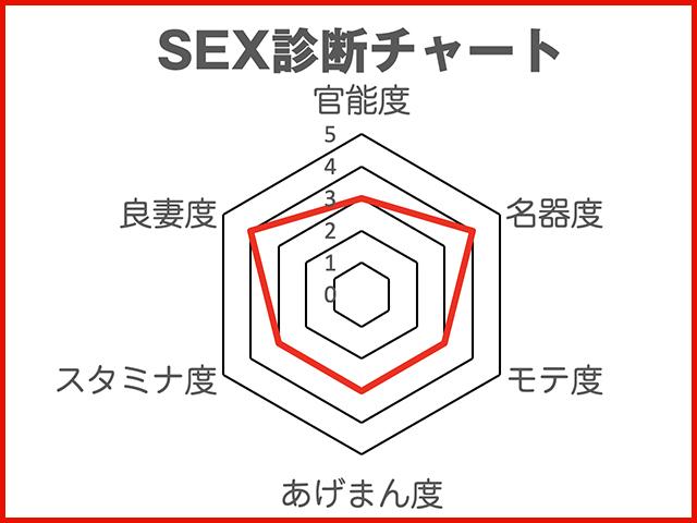 """劉飛昶の淫相学""""新""""SEX診断~女優・池脇千鶴"""