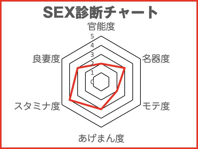 """劉飛昶の淫相学""""新""""SEX診断~女子卓球選手・伊藤美誠"""