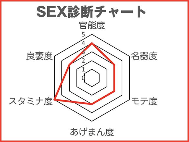 """『劉飛昶の淫相学""""新""""SEX診断』~女子プロゴルファー・渋野日向子"""