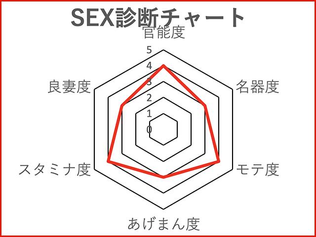 """『劉飛昶の淫相学""""新""""SEX診断』~女優・菅野美穂"""