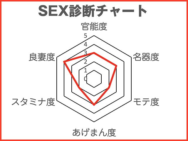 """劉飛昶の淫相学""""新""""SEX診断~女優・和久井映見"""