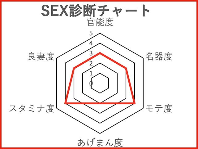 """噂の美女『劉飛昶の淫相学""""新""""SEX診断』~女優・松本まりか"""