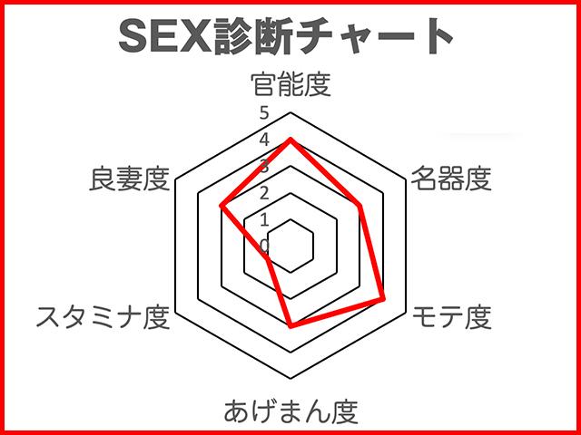 """噂の美女『劉飛昶の淫相学""""新""""SEX診断』~女優・吉岡里帆"""