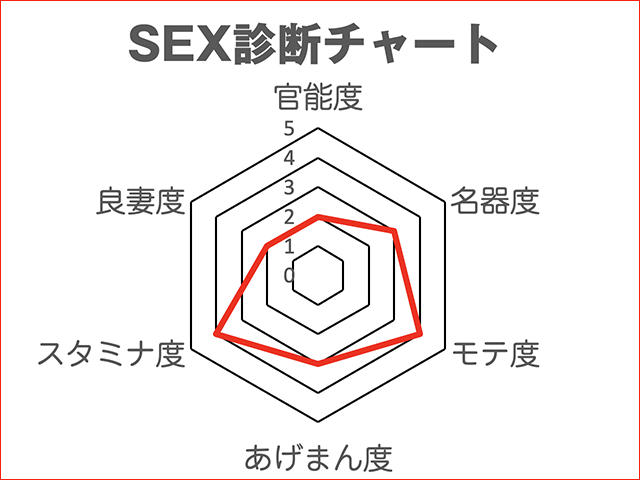"噂の美女『劉飛昶の淫相学""新""SEX診断』~女優・芳根京子"