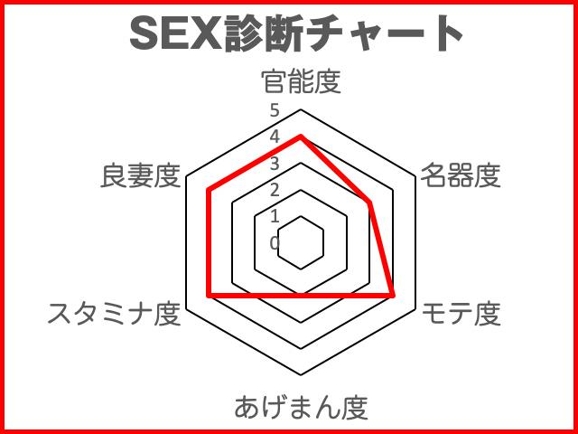 """噂の美女『劉飛昶の淫相学""""新""""SEX診断』~女優・小芝風花"""